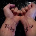 мужские иероглифы в татуировке на запястье