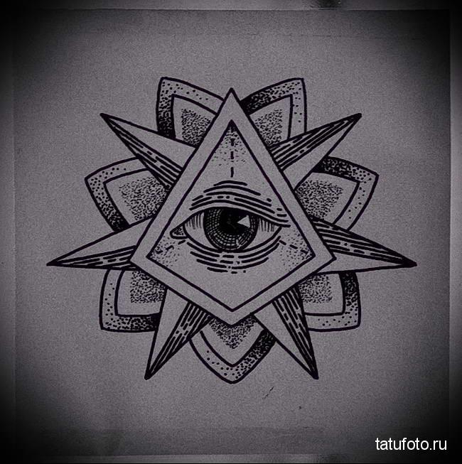 значение татуировки с глазом который в треугольнике