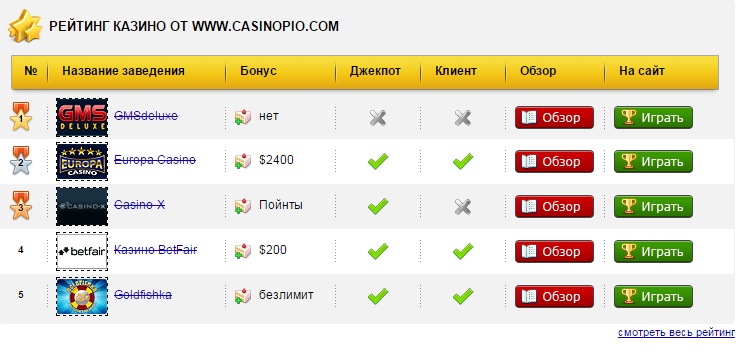 Casinopio – тут можно поиграть в бесплатные слоты - фото