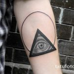 the all-seeing eye in the triangle tattoos - photos of the finished tattoo on 13052016 2