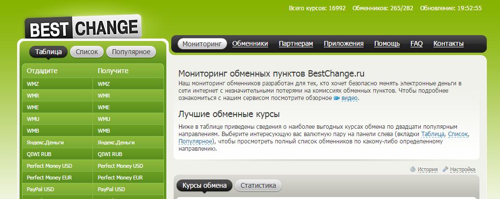 BestChange.ru – достойный мониторинг обменников - фото