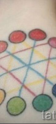 Необычный вариант тату радуга на фотографии – для материала про смыс рисунка радуги в тату
