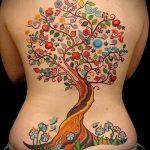 фото тату дерево №316 - эксклюзивный вариант рисунка, который легко можно использовать для переработки и нанесения как тату в виде дерева на шее