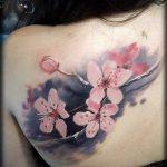 РЕАЛИСТИЧНЫЕ ТАТУИРОВКИ №555 - интересный вариант рисунка, который легко можно использовать для доработки и нанесения как реалистичные татуировки для мужчин