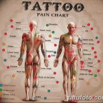 фото Больно ли делать татуировку
