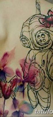 фото тату кукла вуду от 08.08.2017 №023 – Tattoo doll voodoo_tatufoto.com