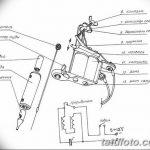 фото Как сделать самодельную тату машинку от 06.06.2018 №035 - selfmade - tatufoto.com