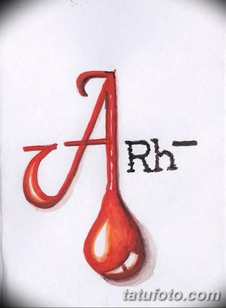 Эскизы тату Группа Крови