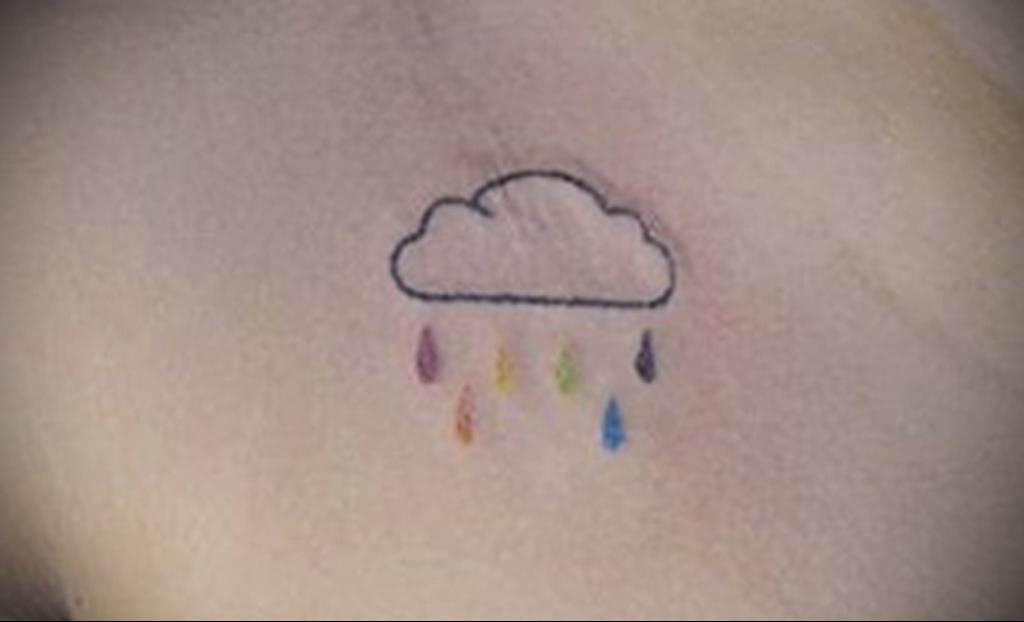 Фото татуировки для гомосексуалистов 16.05.2020 №131 -tattoos for gay- tatufoto.com